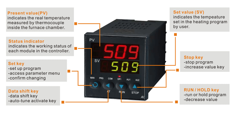 Industrial Usage and Grey Or Black Color Temperature Controller