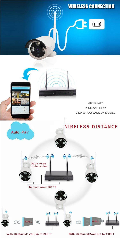 Fabrik Preis Beschreibbare P2P Wifi Sicherheit Kamera System 1080P 8CH Wireless Nvr Kit