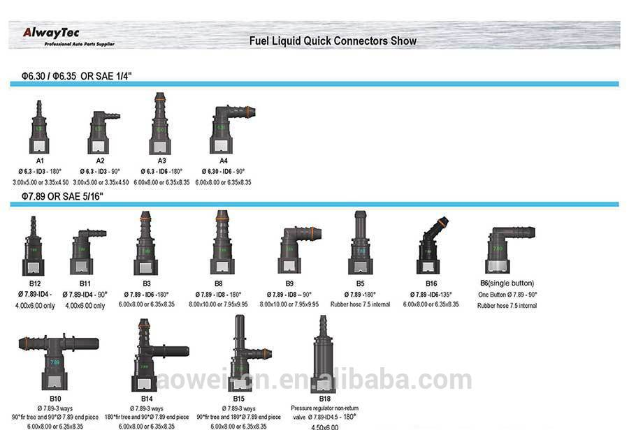 Diesel Fuel Pipe Quick Disconnect Coupling Connectors - Buy Fuel Pipe,Quick  Disconnect Coupling,Quick Disconnect Product on Alibaba com