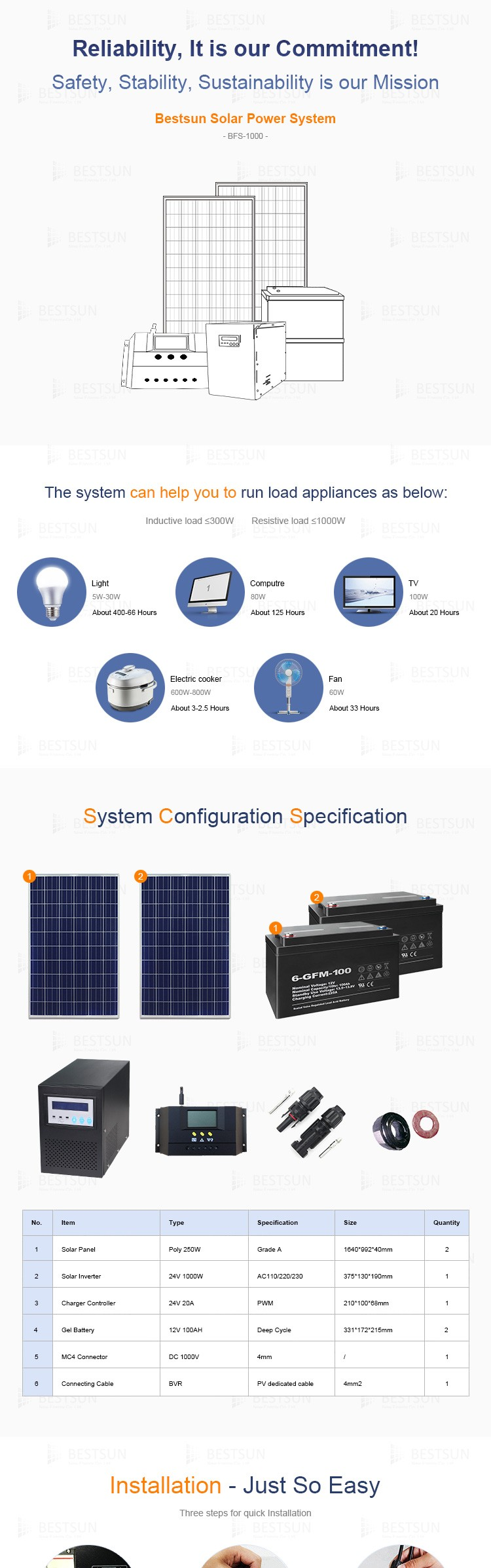 Best Price Small Solar Generator For Home 1000w 2kw 3kw