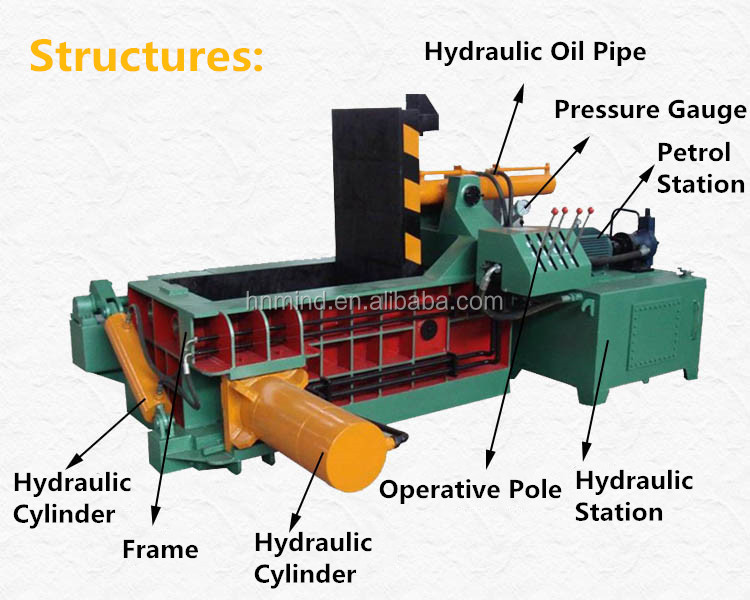 Horizontal Car Body Pressing Aluminum Can Compressor Scrap Ferrous Metal Baler