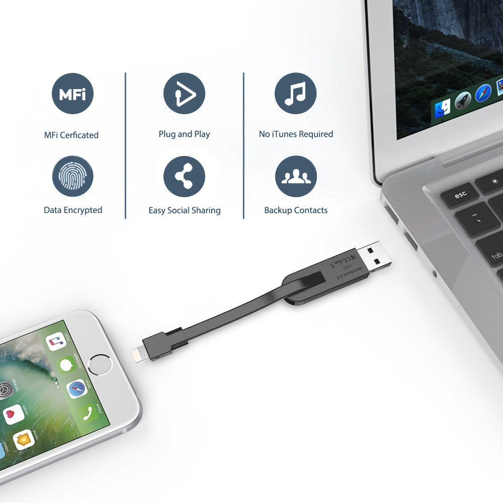 Cheap Lightning Drive Find Deals On Line At Alibabacom Sandisk Ixpand 64 Gb Flash For Iphone Ipad And Computers Silver 64gb Usb 30 Storage Stickzerolemon Imemstick 2 In