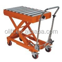 Hydraulic Scissor Roller Top Lift Table Industrial Carts