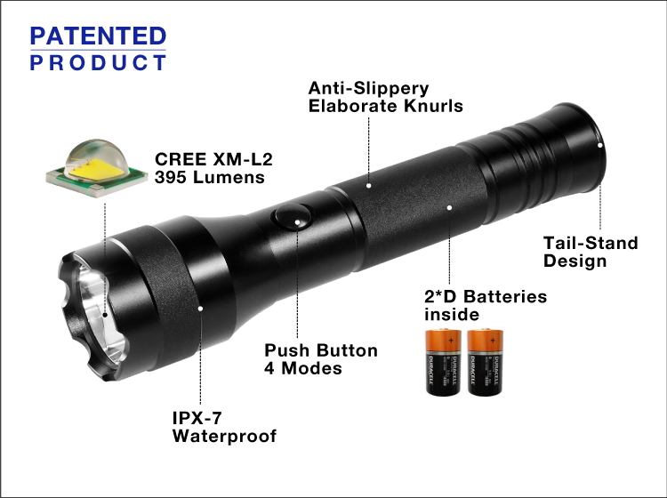 2D pin cree xml-t6 led flashlight torch ánh sáng