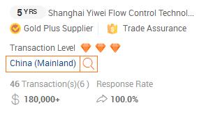 Stainless steel 316 relief valve in stock NAI-LOK Shanghai