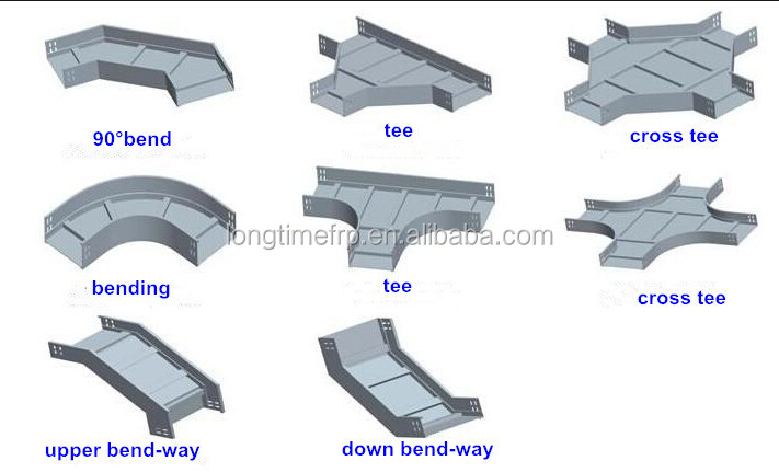 Frp Cable Tray Price Types Of Cable Tray Buy Frp Cable