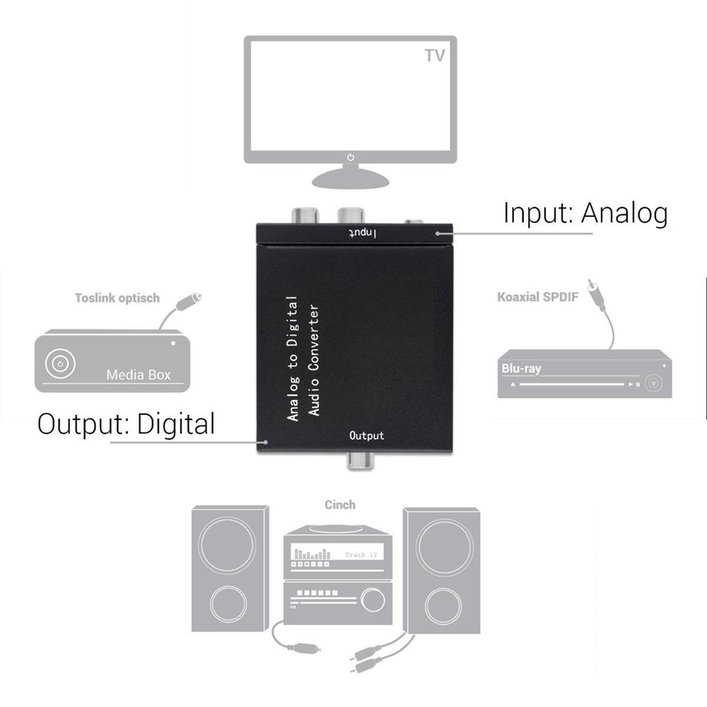 Aikexin Analog L R To Digital Spdif Coax Coaxial Rca Optical Audio Converter Toslink