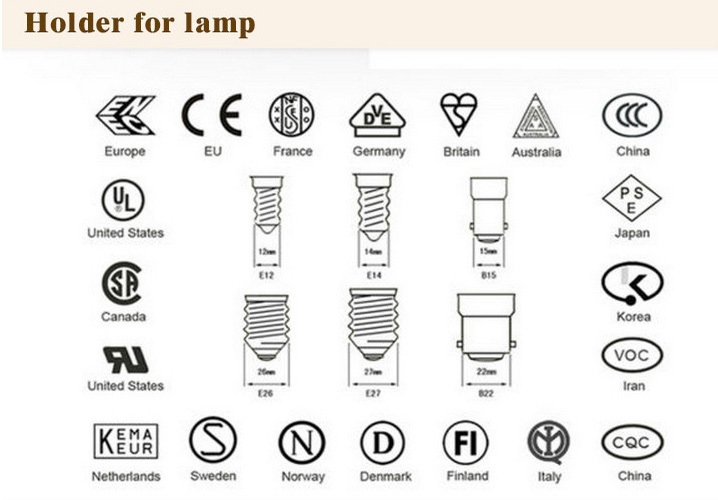 Led smart dimmer luminance color temperature with remote for Bedroom temperature