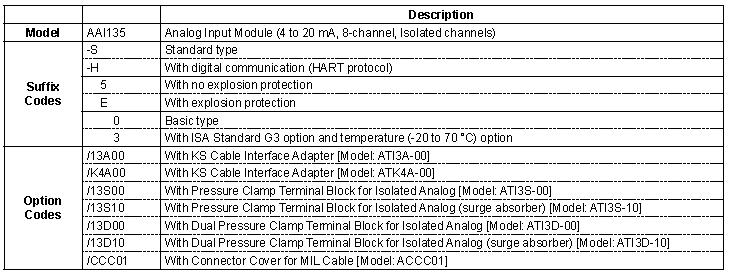 Yokogawa Analog Input Module AAI135-S00 AAI135-S03 AAI135-H00 AAI135-H03