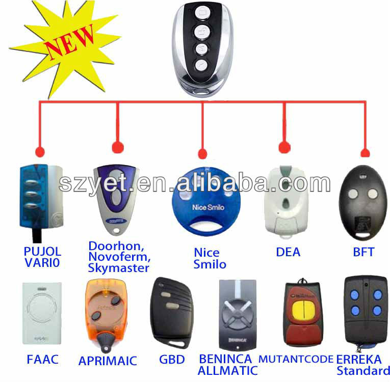 Nicebftdeafaac Compatible With 12 European Brands Remote Control