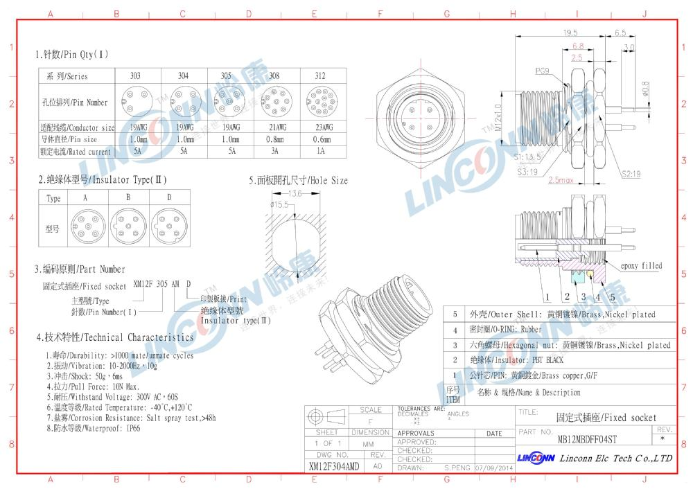 m12 connector 8 10 12 pin connector cable