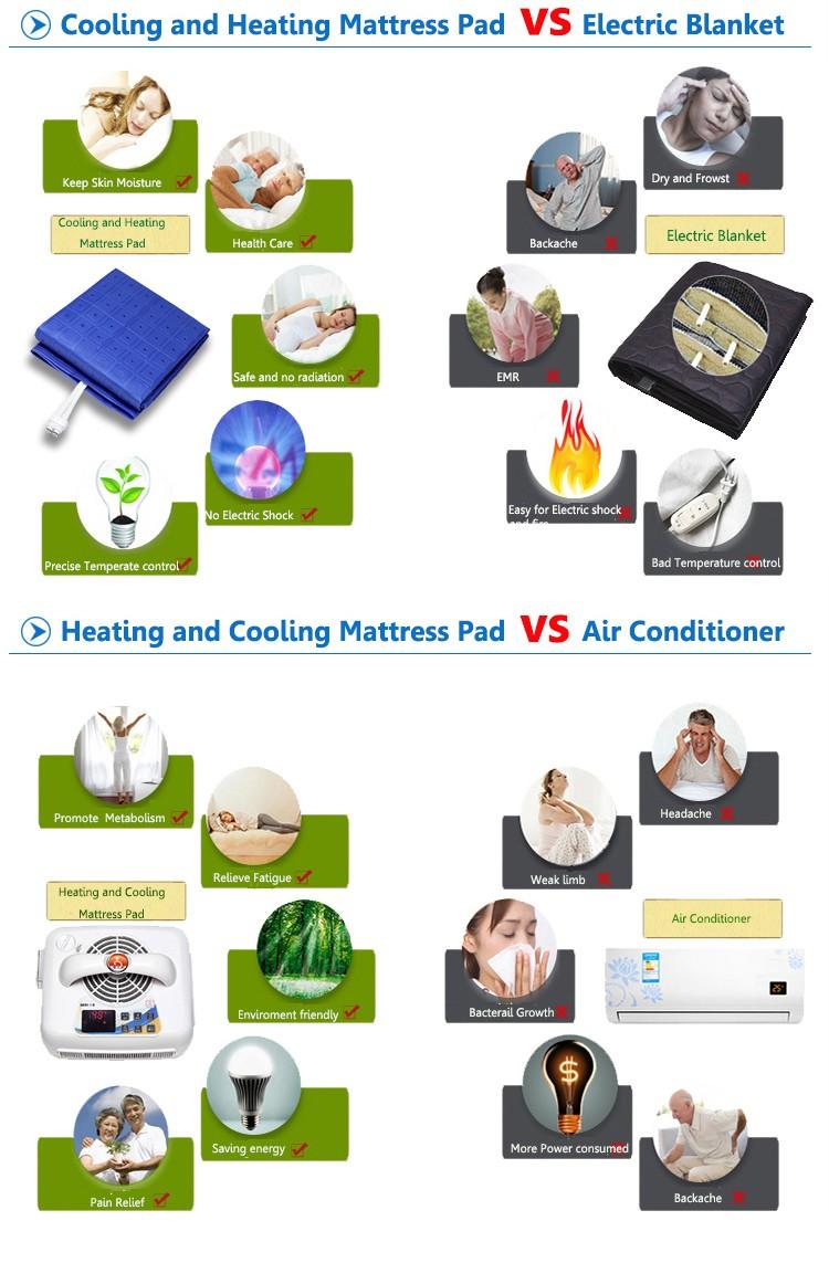 Air-conditioning Mattress Smart Temperature Control Mattress Adjust Your  Sleeping Temperature From 18-48