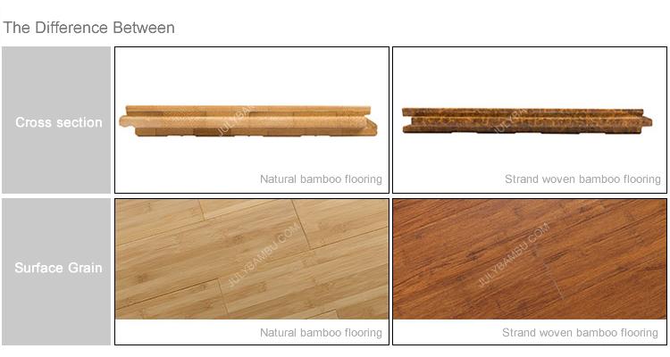 Between bamboo flooring