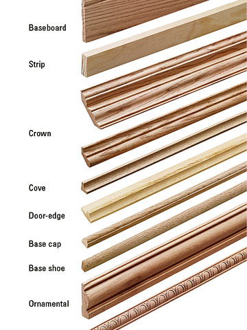 Ideal Europe America Type White Primed Moulding Solid Wood Casing Zd72