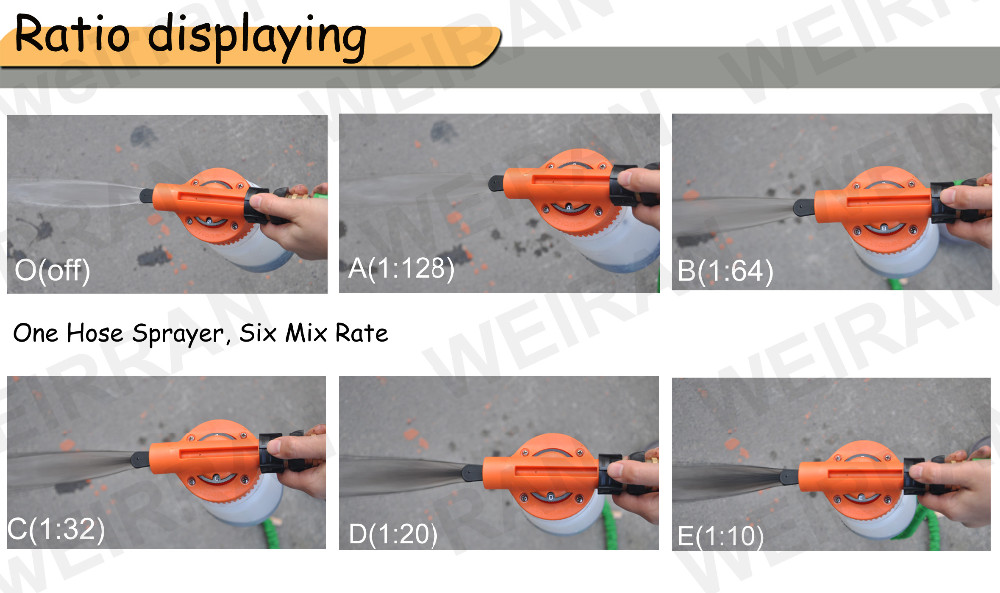 Covertible Dial N Spray Multi-Use Hose-End chemical Sprayer, water hose sprayer