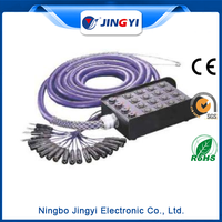 Cheap Wholesale Tv Providers And Home Cable Tv Cable Plug