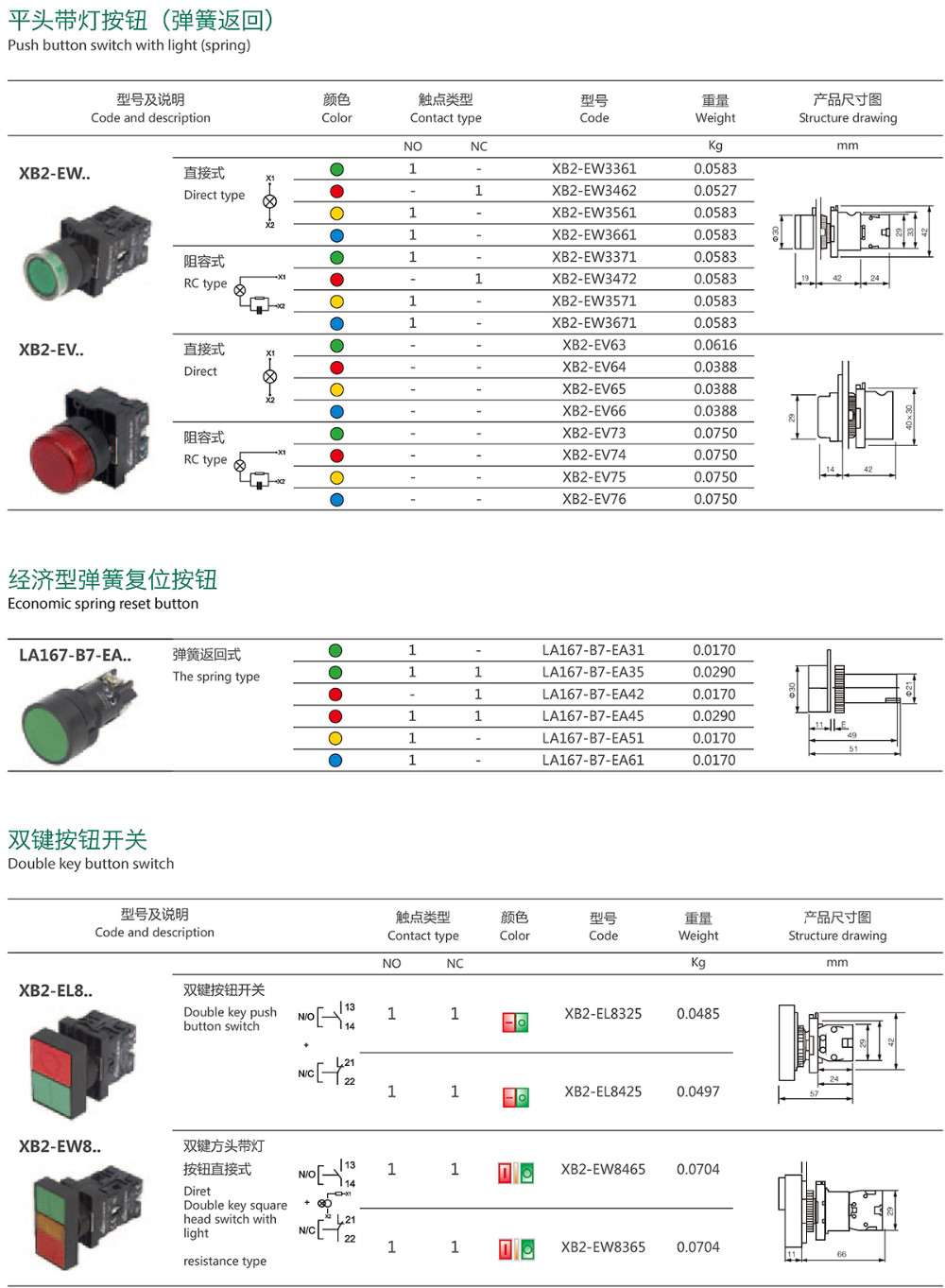 XB2 XB4 Piazza D tipo 40 MM BT42 BT45 60 MM BX42 BX45 NC NESSUN arresto Di Emergenza IP65 IP66 IP67 A Scatto Push Pull push button switch