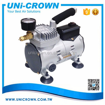 best website db04f ca70c Ts-222 2.8bar Ac Silent Tire Inflator Air Compressor Pump For Bike Maker -  Buy Silent Air Pump,Air Pump,Ac Air Pump Product on Alibaba.com
