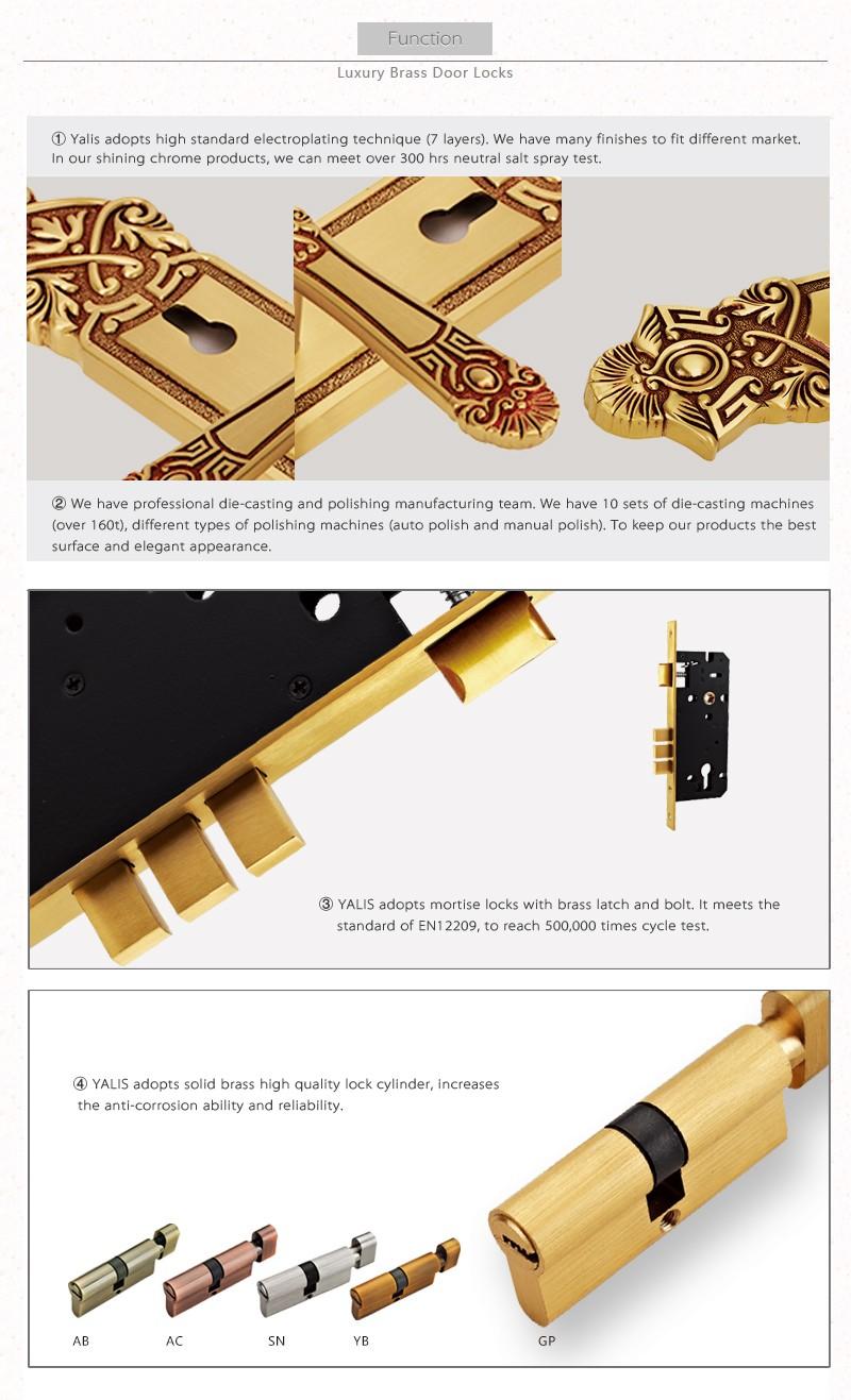 Office Door Hardware Lock Grip And Brass Parts Handle High Quality Luxury Lockset