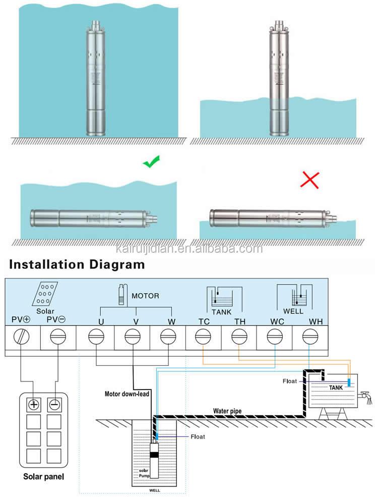4inch ac/dc solar submersible pump /deep well water pump price list 4SPSC5/185-D192/1800