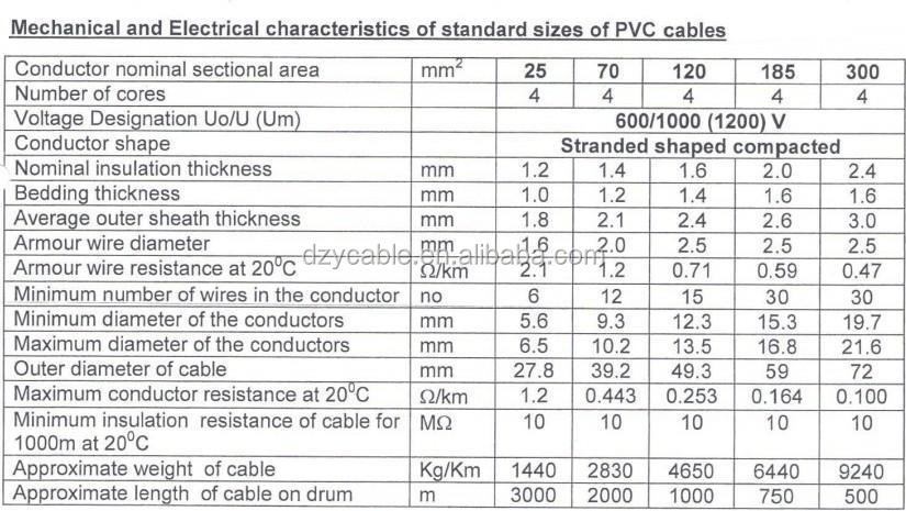 Armoured Cable Specification : Mm core cu xlpe swa pvc armoured cable buy