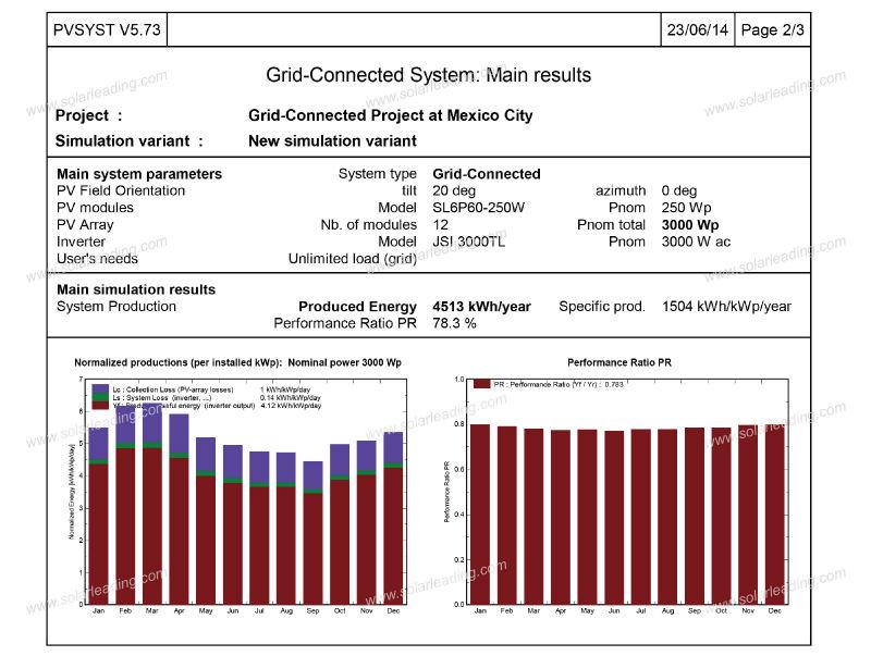 solar system on grid price - photo #31