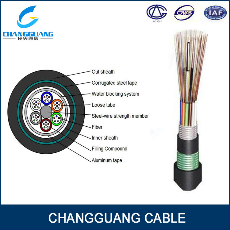 24 core Armored Direct Buried Communication FO pigtail patch cord fiber optic Cable/jumper fiber-optic wire