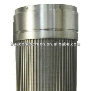 ISO9001 stainless steel paint strainer mesh / wedge wire filter pipe(factory)