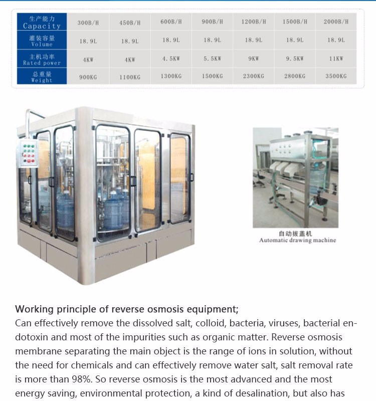CE standard high quality mineral water filling machine price/juice hot filling machine