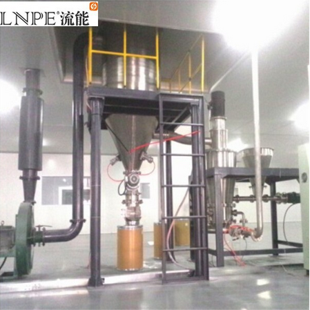 Pulverizer Type and Micronizing Mill /Superfine Powder Grinding Mill for Rubber