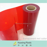 China products expanded PVC sheets