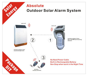 Solar Outdoor Dual Pir And Microwave Motion Sensor