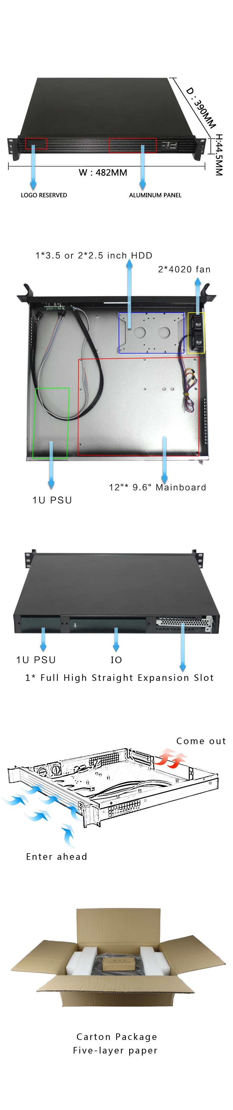 Manufacture of 19inch Industrial server Wholesales price 1u Rackmount case Server chassis