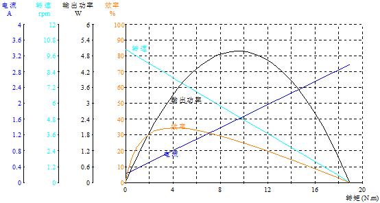 DS-36RP5550124500-515K