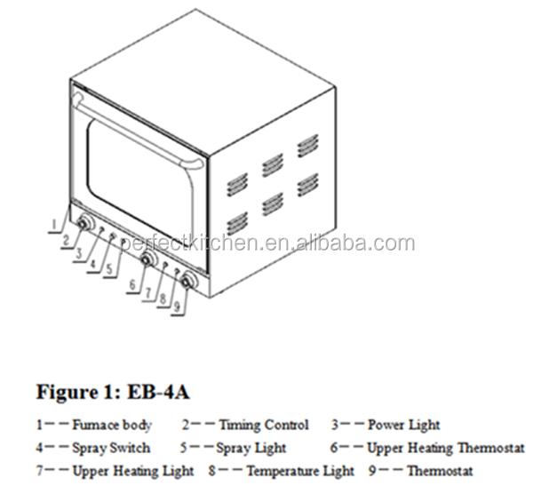 Kualitas tinggi perspektif konveksi oven listrik dengan kontrol kualitas tinggi perspektif konveksi oven listrik dengan kontrol digital ccuart Gallery