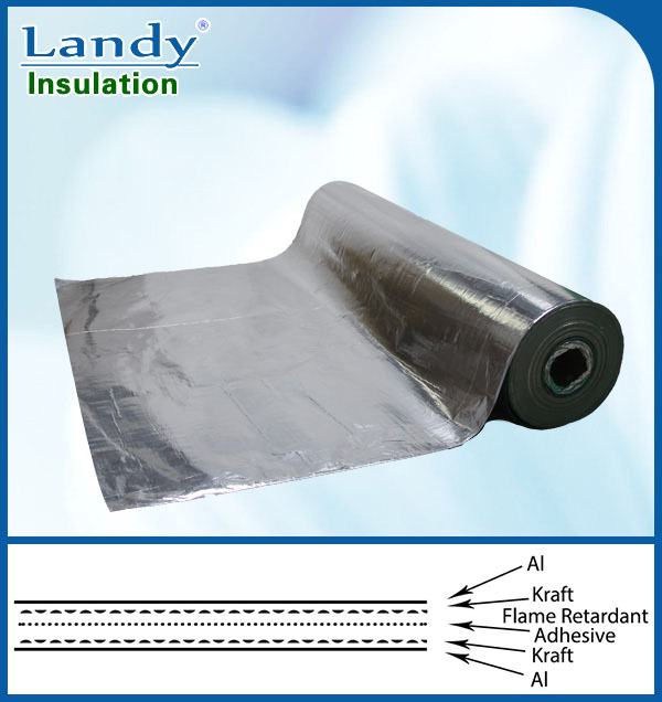 Aluminum foil faced radiant barrier roofing buy sarking for Fireproof vapor barrier