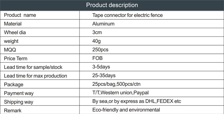 Electric fence zinc coating rope connector