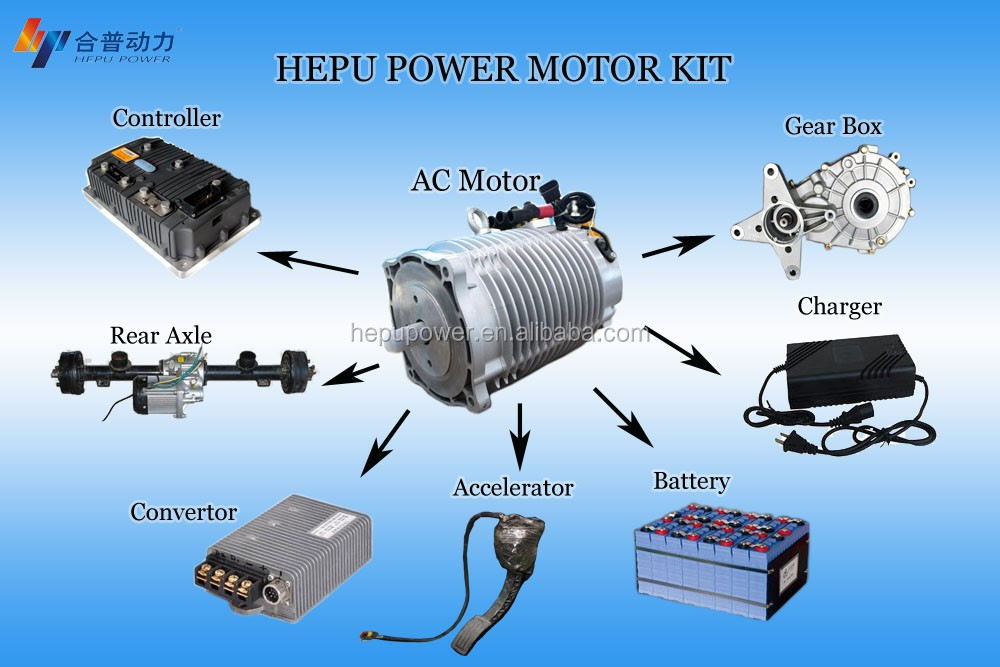 ac generator motor. HPQ3-60A 3kw Small Waterproof Electric Motors,small Motor Low Rpm, Ac Generator A