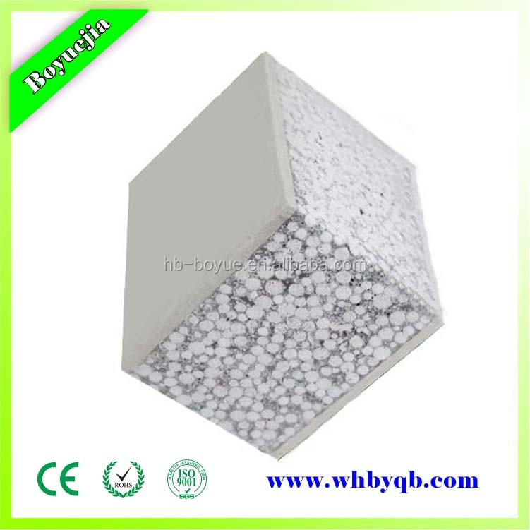 Fireproof eco-friendly lightweight heat insulation sandwich panel for partition wall board