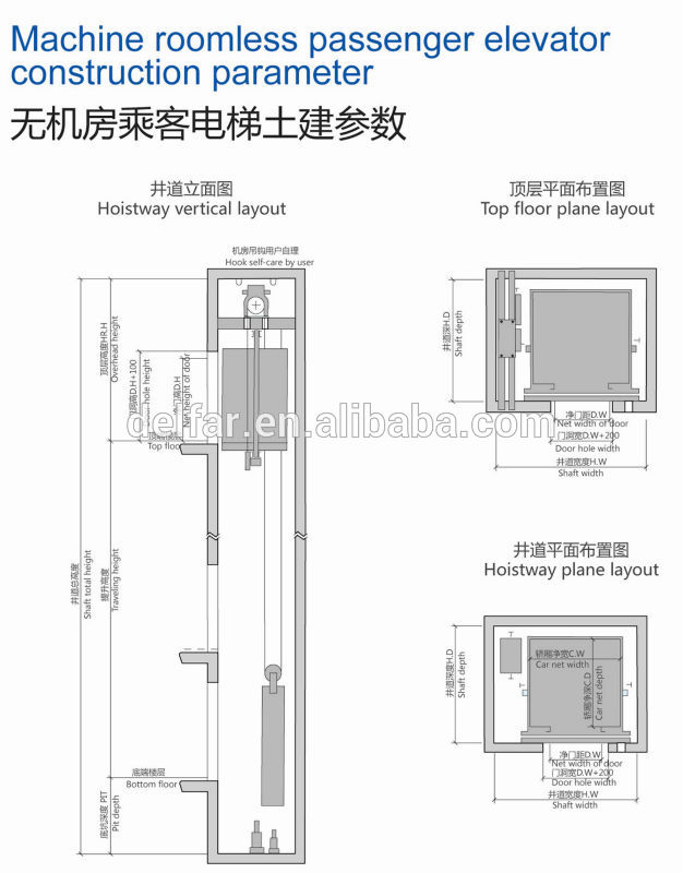 Residential Passenger Elevator Lift External Shaft