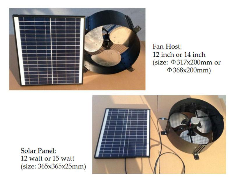 Applique da parete solare alimentata ventilatore di scarico con