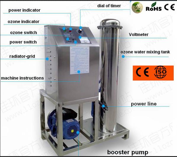 Tap Water Cleaner Ozone Tap Water Purifier Misuratore Di Ozono