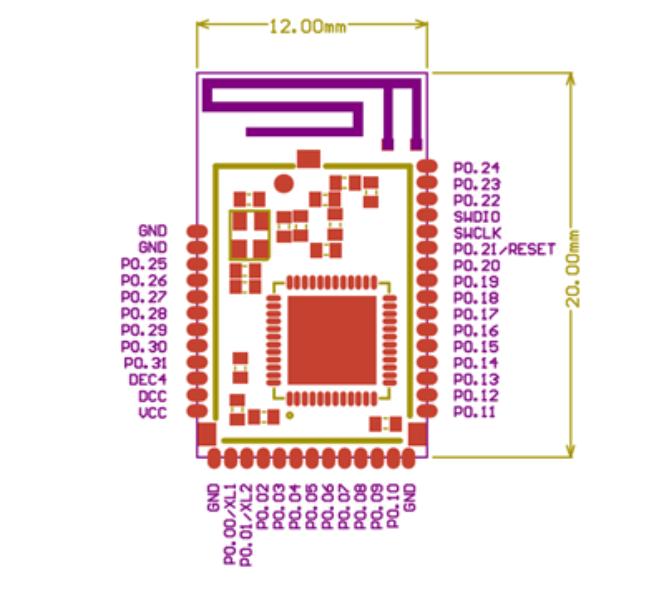 Wireless Mesh Network Rtls New Direction Finding Bluetooth 5 1 Nrf52811  Module - Buy Nrf52811,Nrf52811 Module,Bluetooth 5 1 Product on Alibaba com