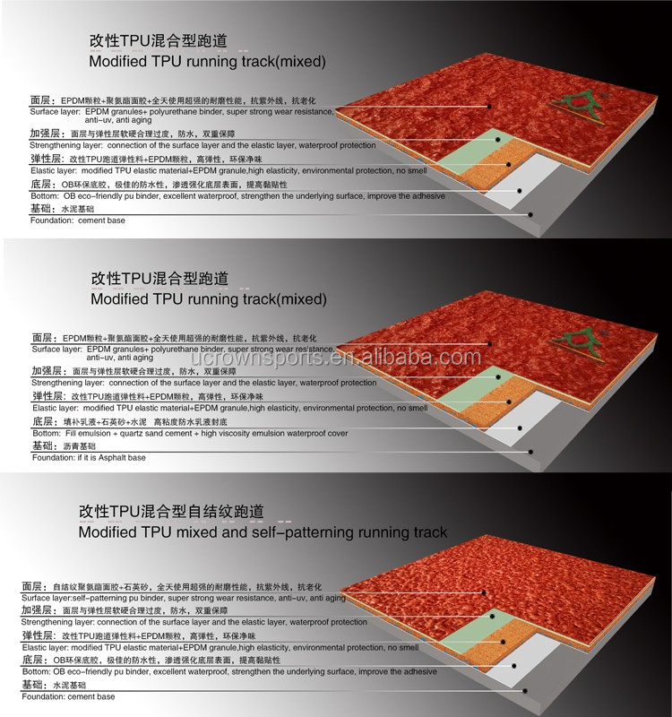 Synthetic Flooring Materials Tennis Court Sports Pu Rubber Flooring Materials Synthetic Sports