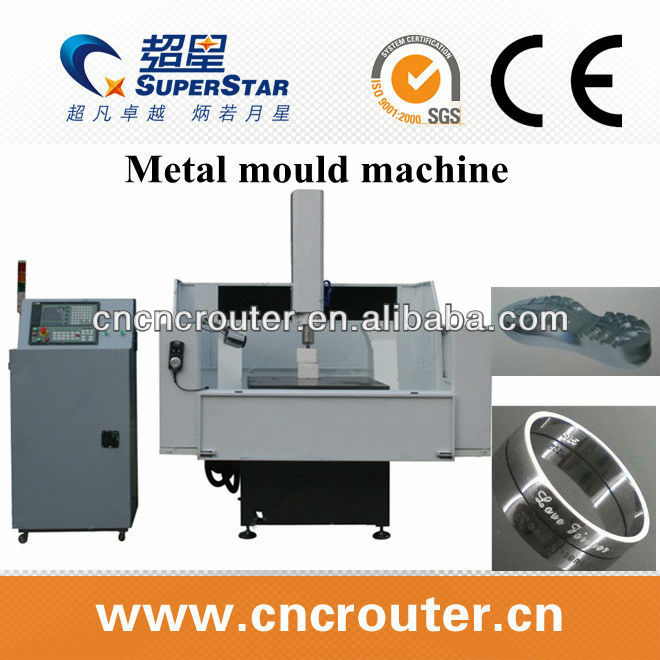 Model CX6060 metal cnc router from China&meta engraving machine