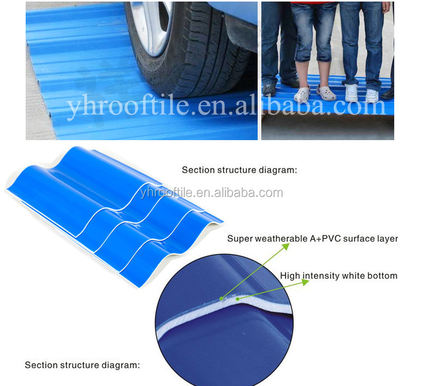 Yuehao plastic roof tiles wholesaler widely used PVC recycled plastic roof tiles bulk production for farm land-3