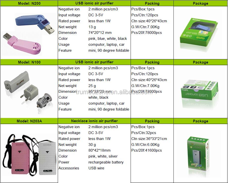 12 V limpiador de ozono Purificador de aire para coche generador de ozono 7,5 mgr//h