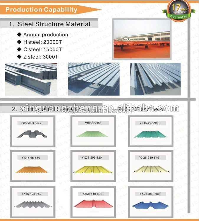 Large scale Prefabricated steel low price metal workshop for sale