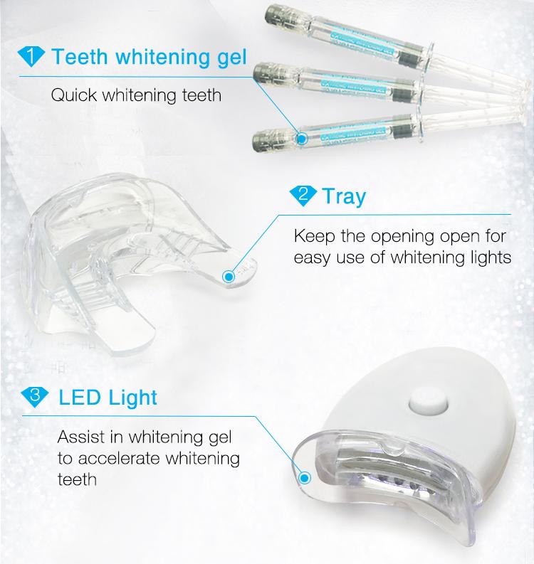 Professionele groothandel tanden whitening kits Peroxide, tanden bleken machine mondhygiëne kit