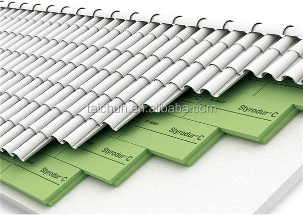 Roof Xps Panel Panels Insulated Roof Sheets Prices Buy
